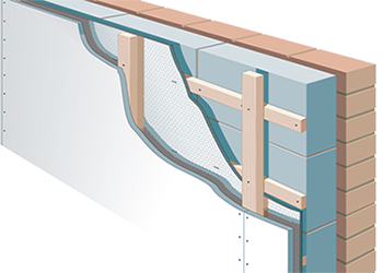 image shows how dry lining is applied